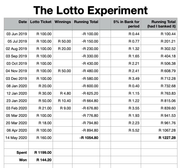 Lotto Experiment
