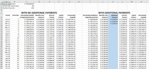 Home loan calculations spreadsheet